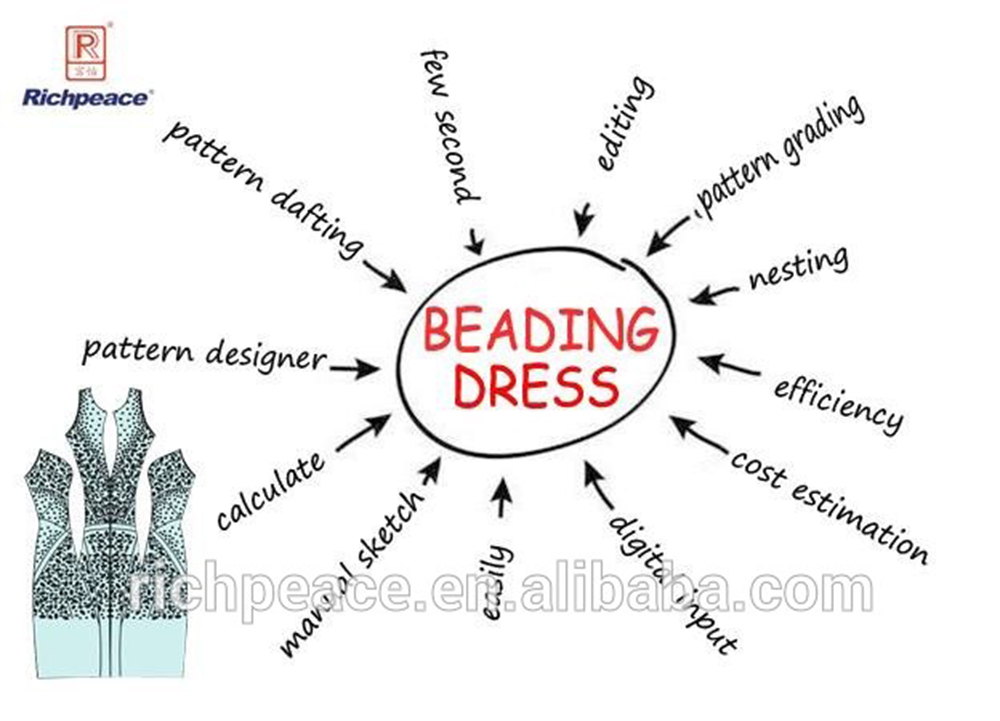 Richpeace-Beading-Dress-Software (1)