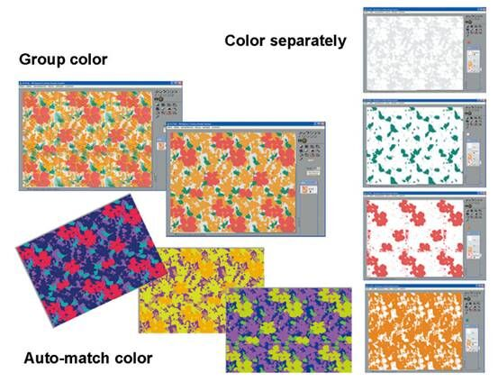 Richpeace Hometextile Fashion Design Cad V3 0 Hometextile Cad Cad Software Tianjin Richpeace Ai Co Limited