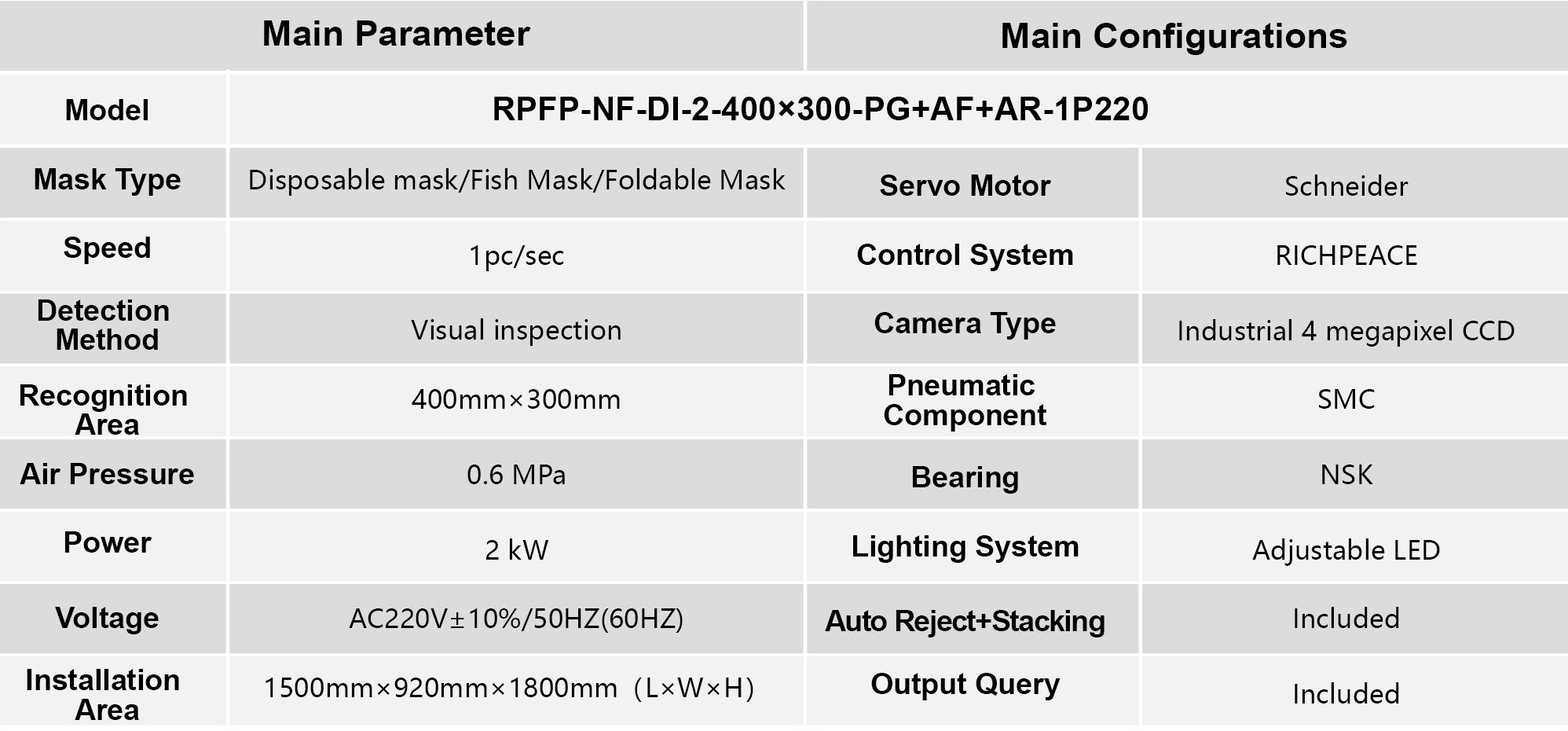 20210316富怡口罩外观自动检测仪英文版-01