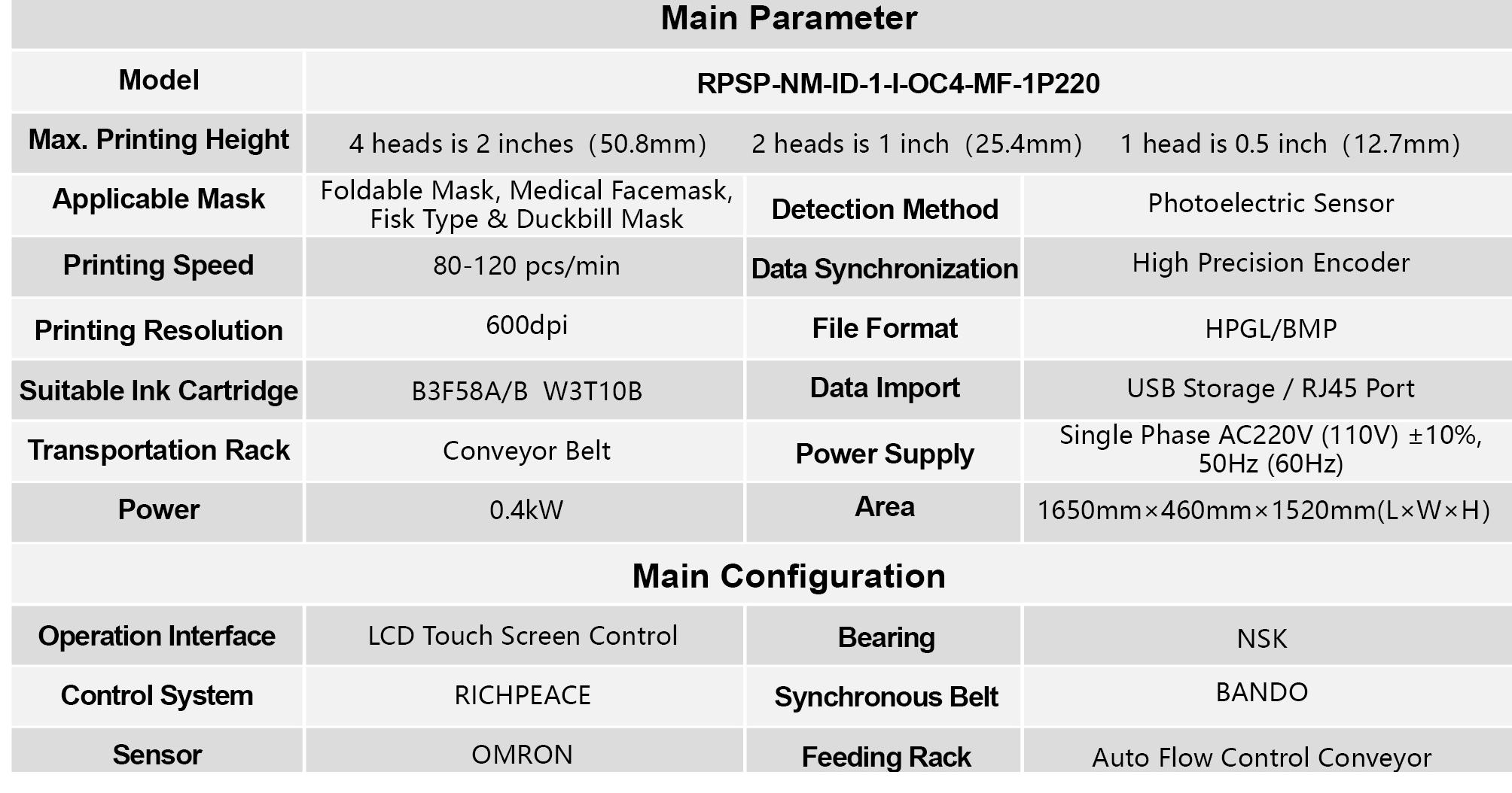 20210315富怡口罩喷印机英文版-01