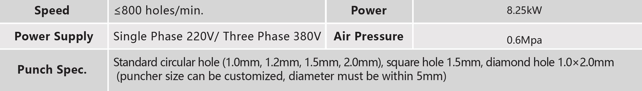 20210519富怡全自动多头异形旋转冲孔机英文-3参数